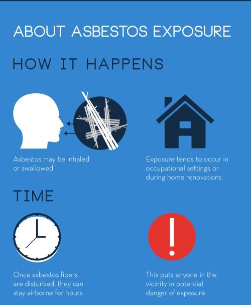 /asbestos